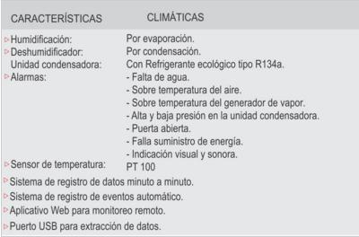 climatica-carateristicas